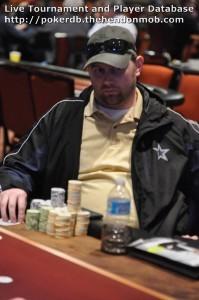 El win big gambling club promueve