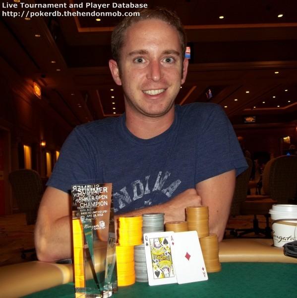 Michael hahn poker casino igri book