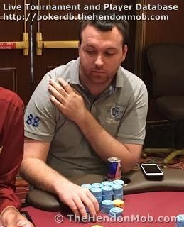 Scotland Poker Tournaments 2019