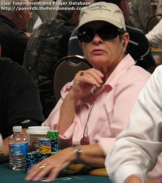 Poker mob database