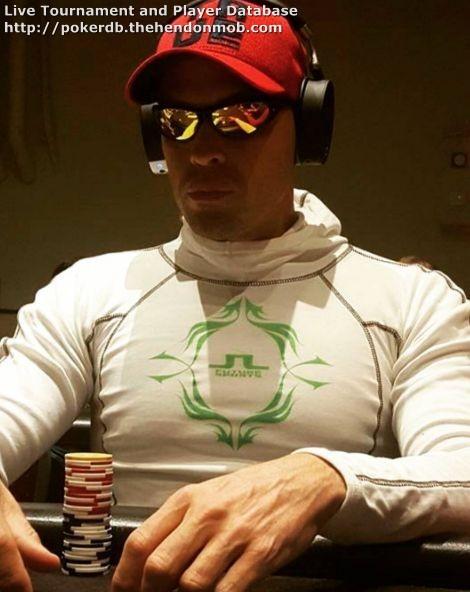 Hendon Mob Poker Calculator