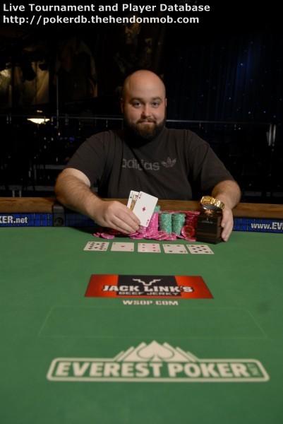 John Brock Parker Hendon Mob Poker Database