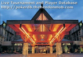 poker tournaments at casino rama