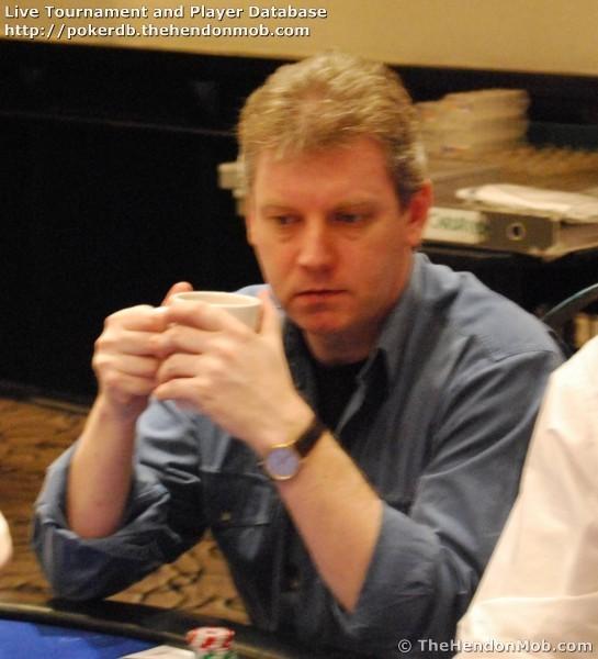 Eddie Lundon Hendon Mob Poker Database