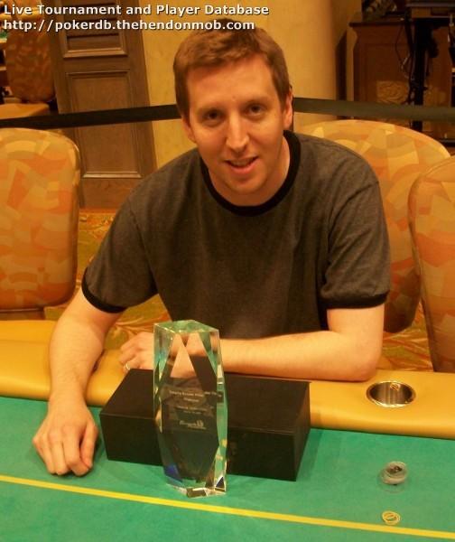 Foxwoods poker classic 2018