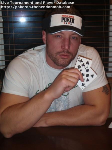 Texas Holdem Poker Rules  888 Poker