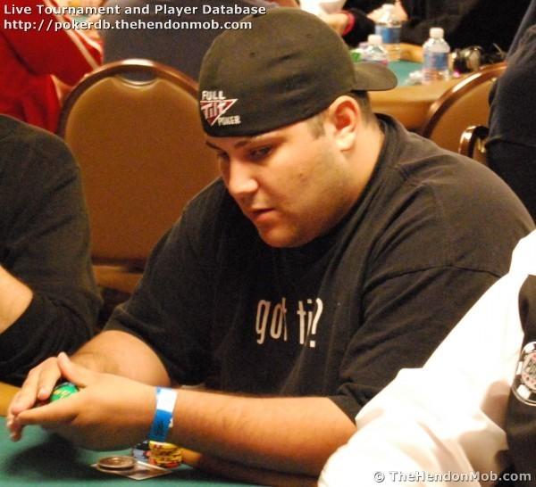 Nicholas Carrillo Hendon Mob Poker Database