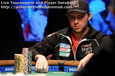 Ivan Demidov heads up