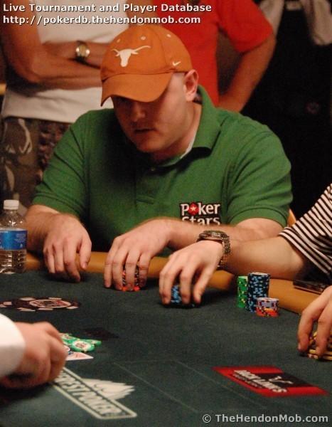 Online-kasino pelaa oikealla rahallao