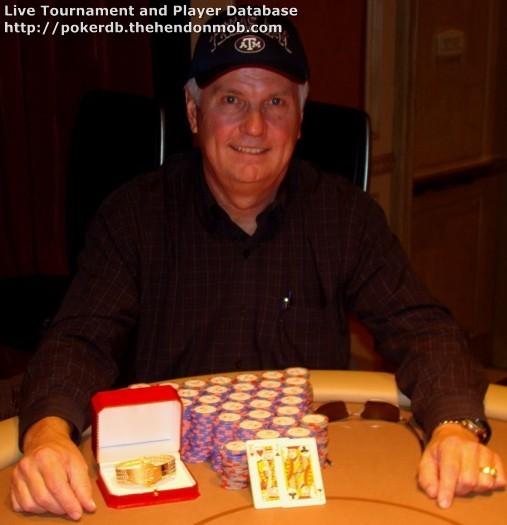 Poker Database