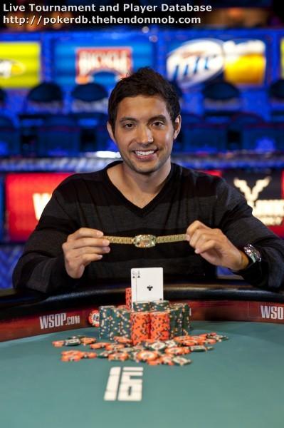 Poker 4 All Milano