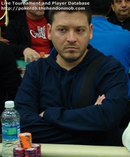 Paola martin poker player